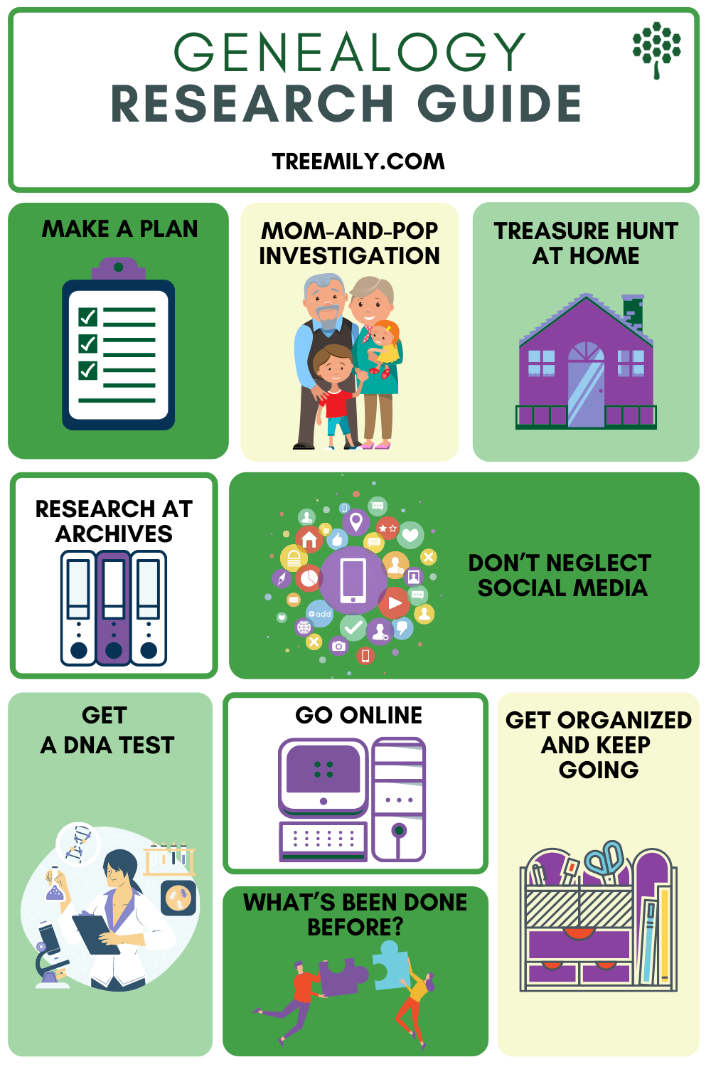 Infographic Genealogy Research Guide from Treemily
