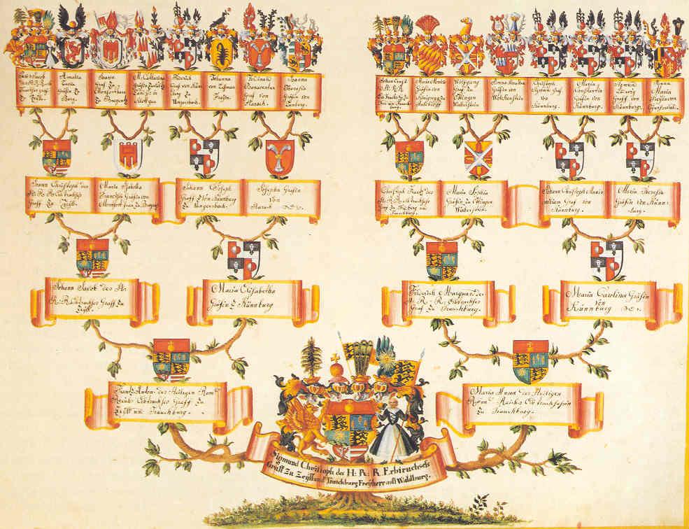 Genealogy_and_Seniors