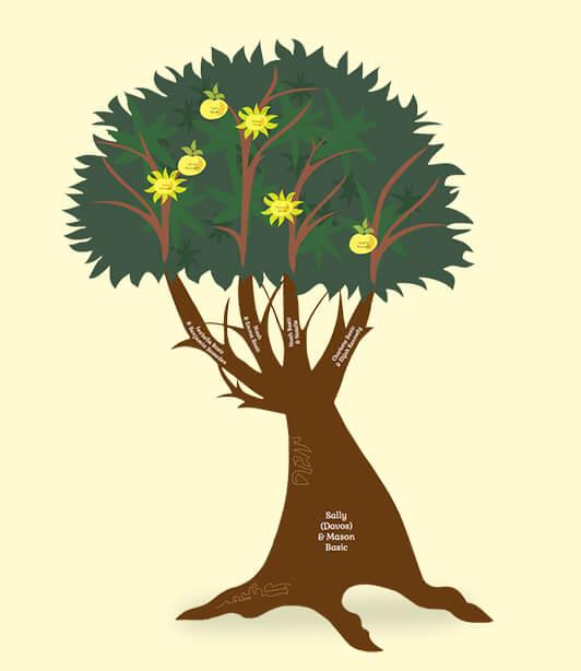 Descendant Treemily