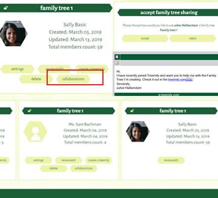 Family Chart Sharing