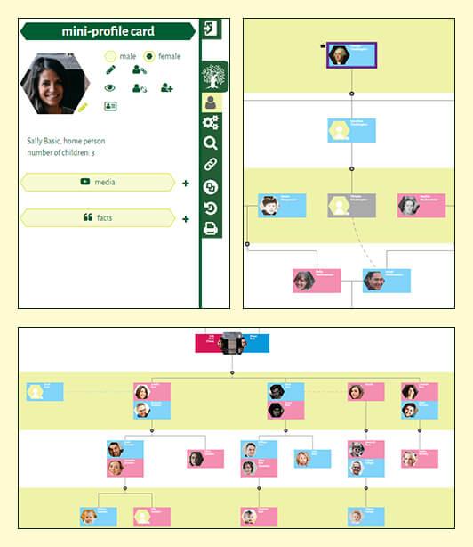 Treemily Family Chart