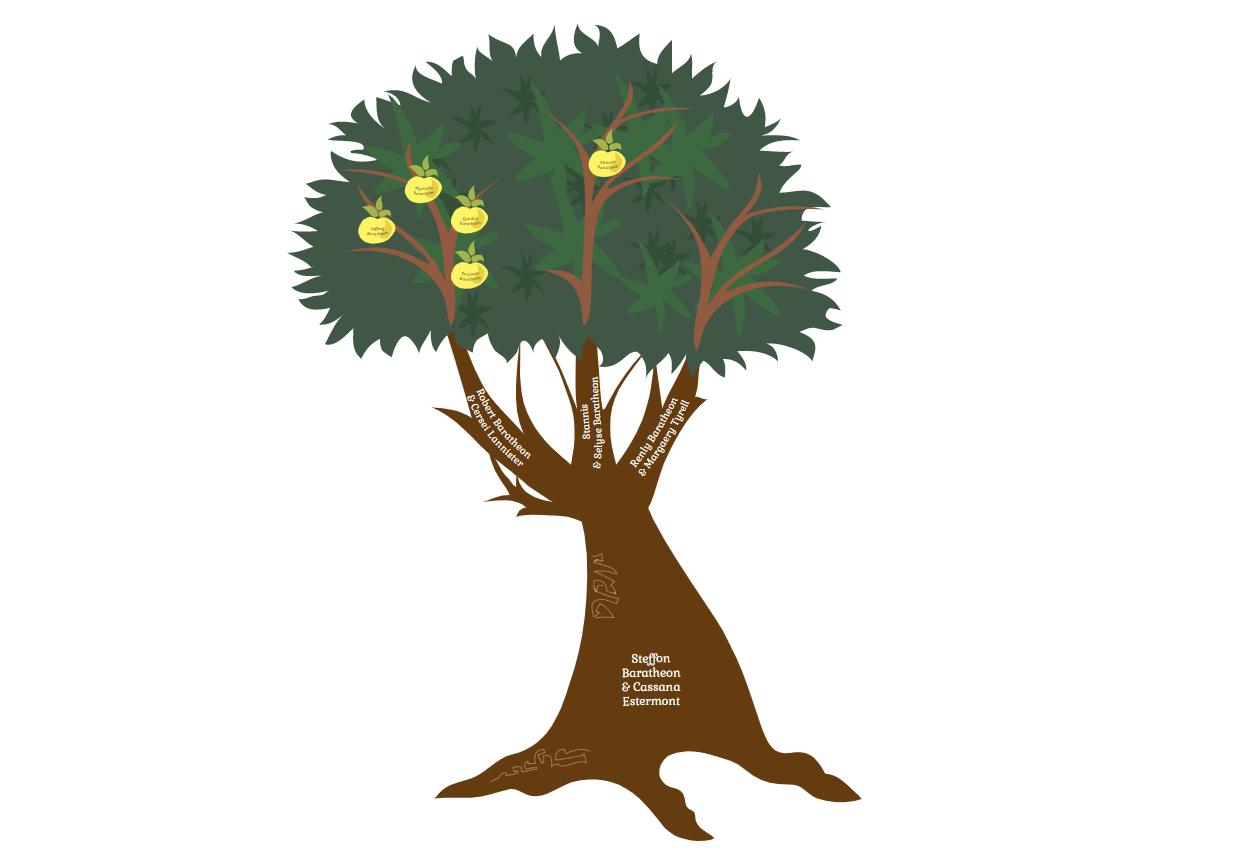 baratheon family tree