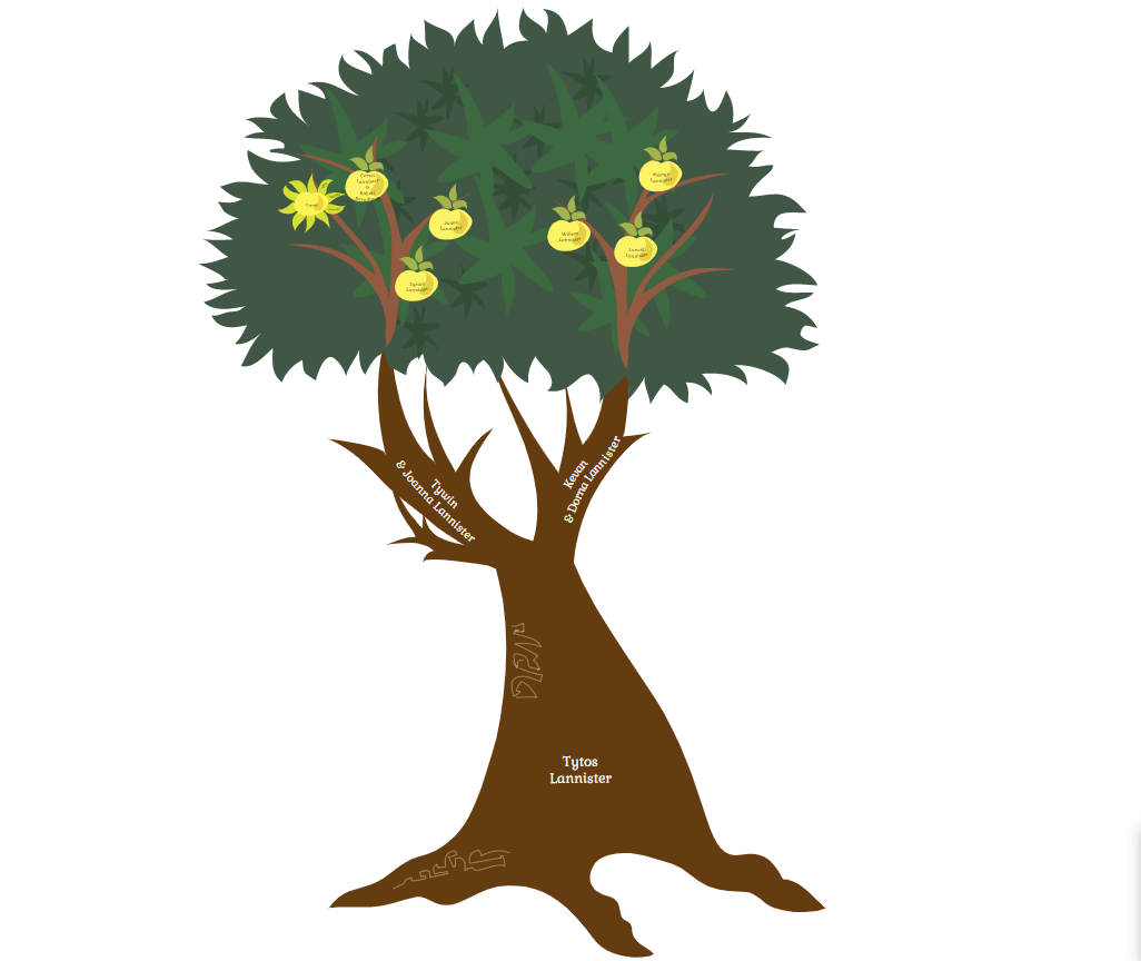lannister family tree