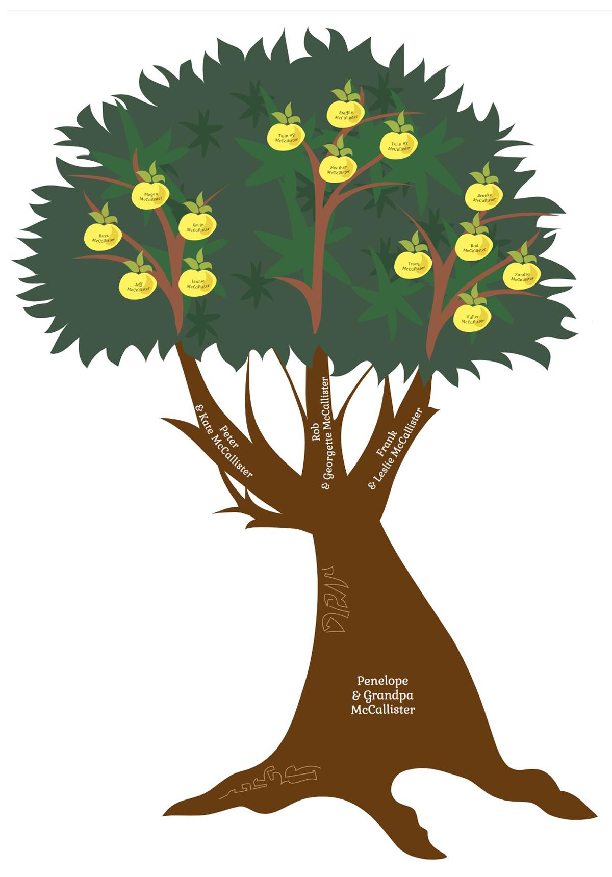 McCallister family tree