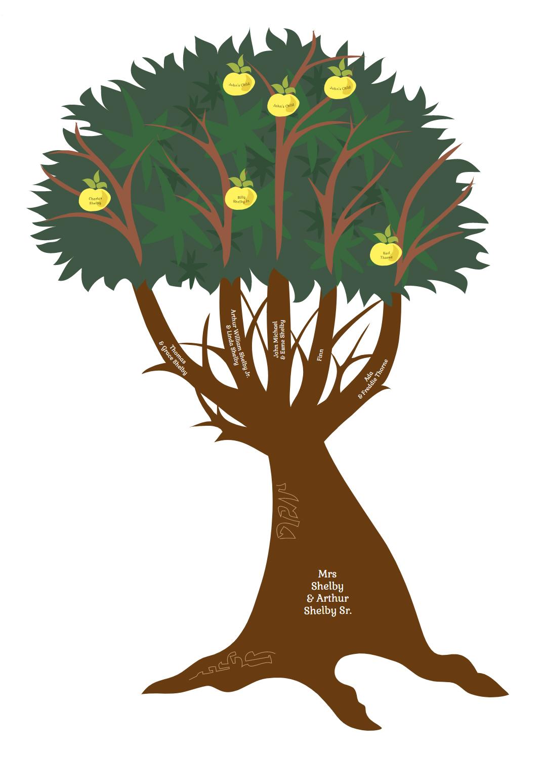 Shelby Family Tree