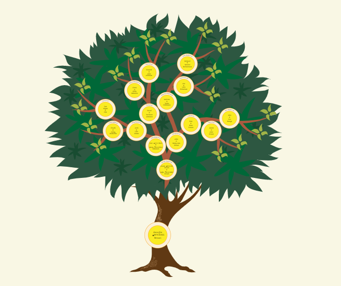 Ancestor Treemily