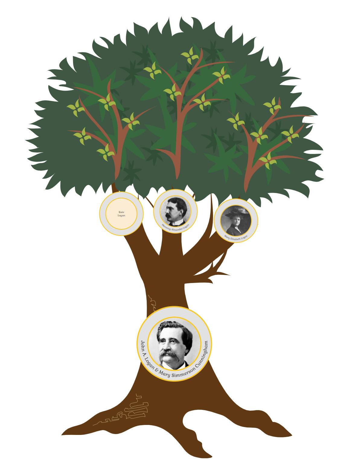 John Alexander Logan family tree