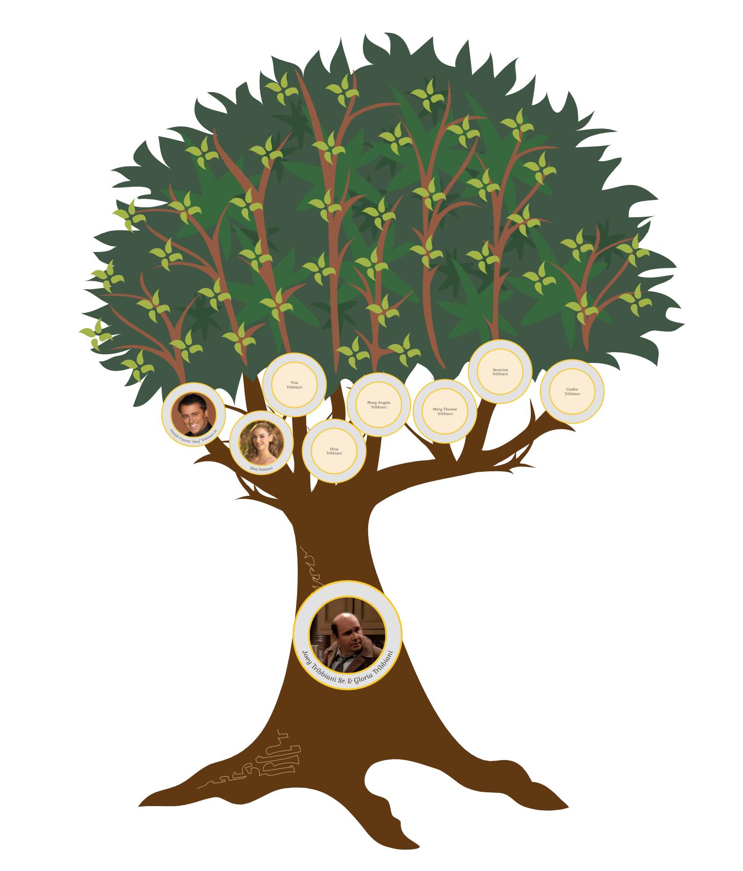 Tribbiani Family Tree